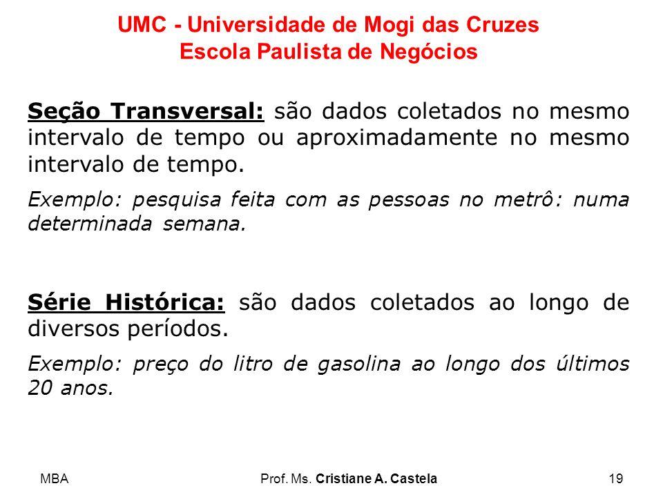 MBAProf. Ms. Cristiane A. Castela19 UMC - Universidade de Mogi das Cruzes Escola Paulista de Negócios Seção Transversal: são dados coletados no mesmo