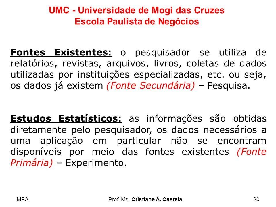 MBAProf. Ms. Cristiane A. Castela20 UMC - Universidade de Mogi das Cruzes Escola Paulista de Negócios Fontes Existentes: o pesquisador se utiliza de r