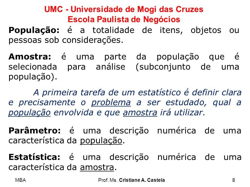 MBAProf. Ms. Cristiane A. Castela8 UMC - Universidade de Mogi das Cruzes Escola Paulista de Negócios População: é a totalidade de itens, objetos ou pe