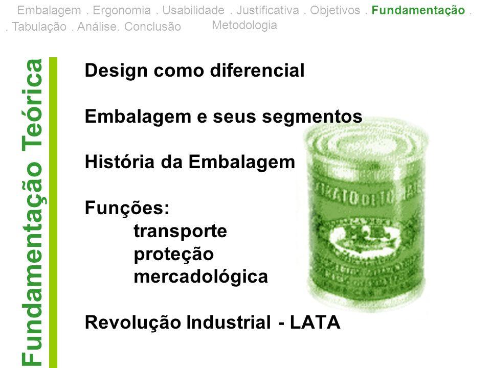 Design como diferencial Embalagem e seus segmentos História da Embalagem Funções: transporte proteção mercadológica Revolução Industrial - LATA Embala