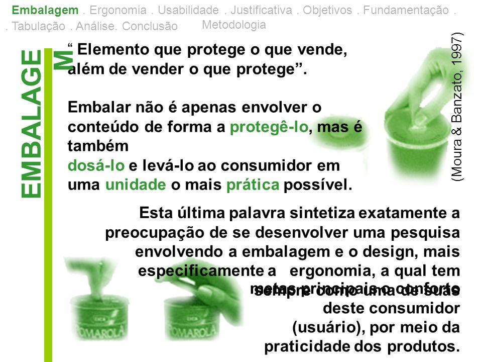 (Moraes, 1993 apud Pece, 1995) Embalagem.Ergonomia.