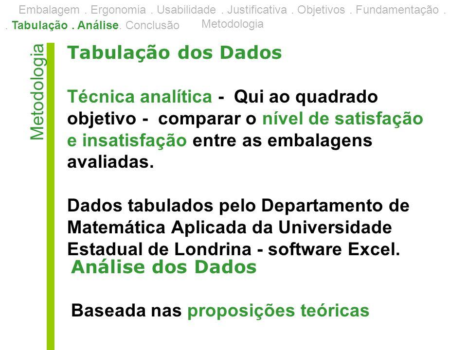 Tabulação dos Dados Técnica analítica - Qui ao quadrado objetivo - comparar o nível de satisfação e insatisfação entre as embalagens avaliadas. Dados
