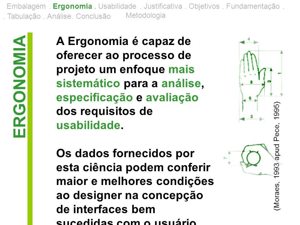 METODOLOGIA Os ensaios envolvendo os aspectos ergonômicos e a usabilidade das embalagens, foram efetuados através do método de observação sistemática e de inquirição da tarefa de manuseio das mesmas, e da análise do método de trabalho.