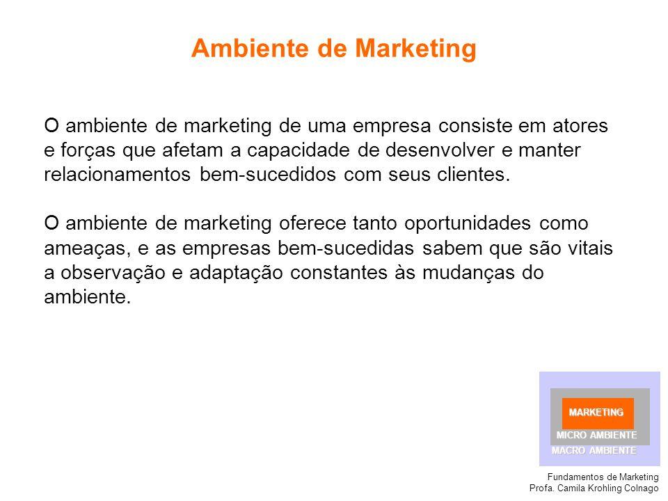 Fundamentos de Marketing Profa. Camila Krohling Colnago MARKETING MICRO AMBIENTE MACRO AMBIENTE O ambiente de marketing de uma empresa consiste em ato