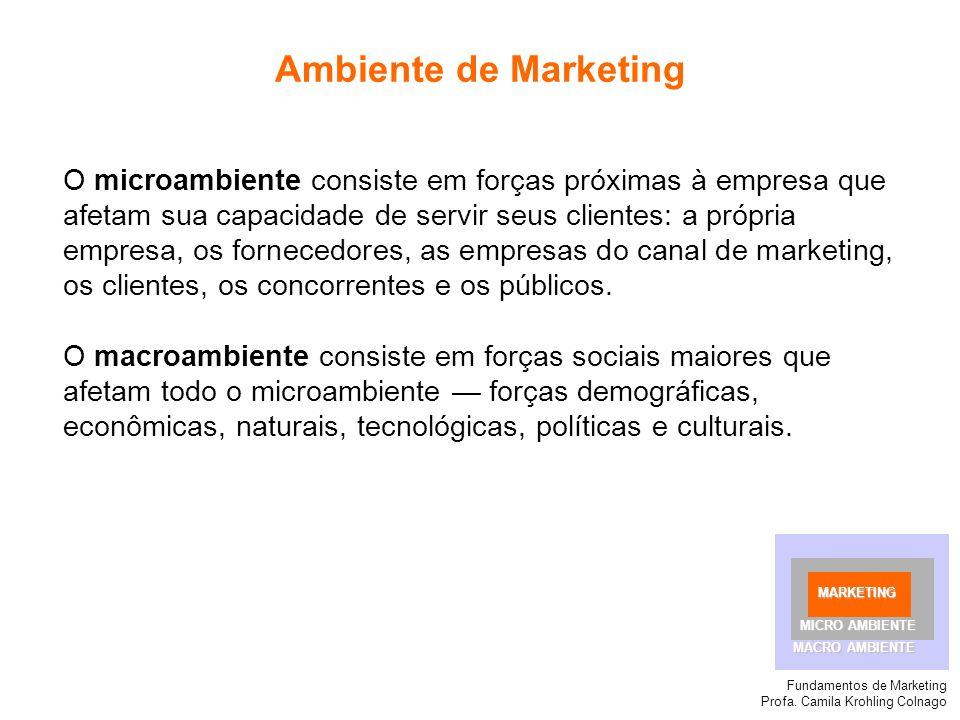 Fundamentos de Marketing Profa. Camila Krohling Colnago MARKETING MICRO AMBIENTE MACRO AMBIENTE O microambiente consiste em forças próximas à empresa