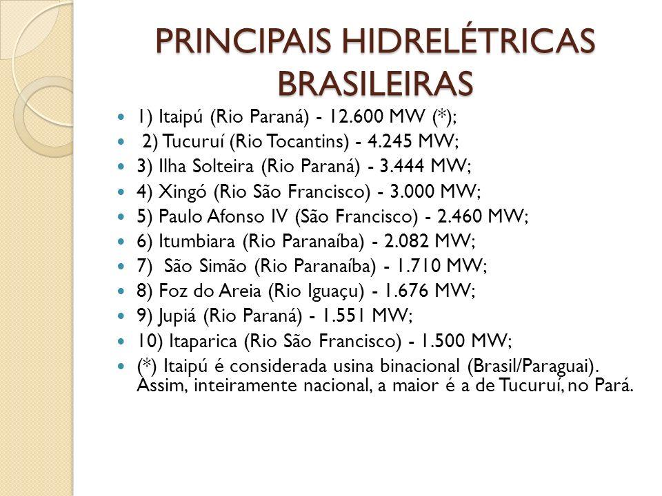 PRINCIPAIS HIDRELÉTRICAS BRASILEIRAS 1) Itaipú (Rio Paraná) - 12.600 MW (*); 2) Tucuruí (Rio Tocantins) - 4.245 MW; 3) Ilha Solteira (Rio Paraná) - 3.