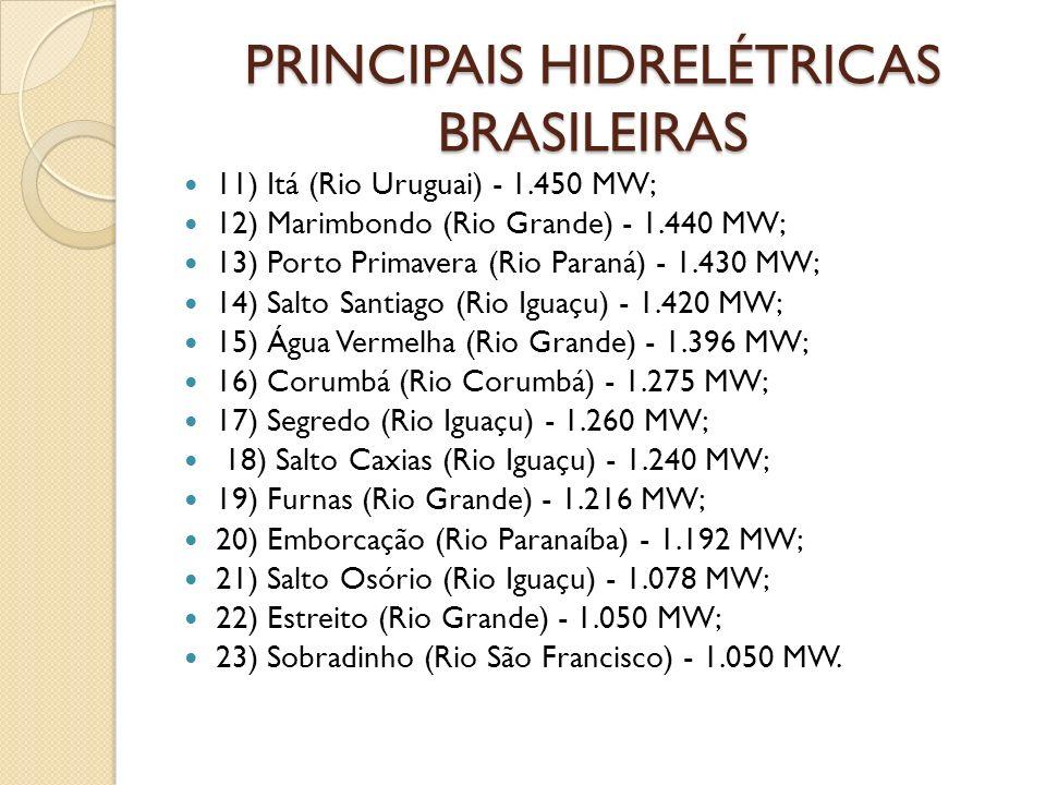 PRINCIPAIS HIDRELÉTRICAS BRASILEIRAS 11) Itá (Rio Uruguai) - 1.450 MW; 12) Marimbondo (Rio Grande) - 1.440 MW; 13) Porto Primavera (Rio Paraná) - 1.43