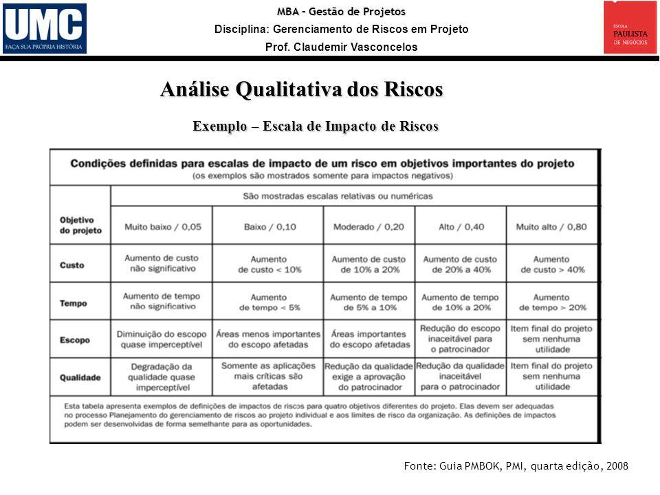 MBA – Gestão de Projetos Disciplina: Gerenciamento de Riscos em Projeto Prof. Claudemir Vasconcelos Exemplo – Escala de Impacto de Riscos Fonte: Guia