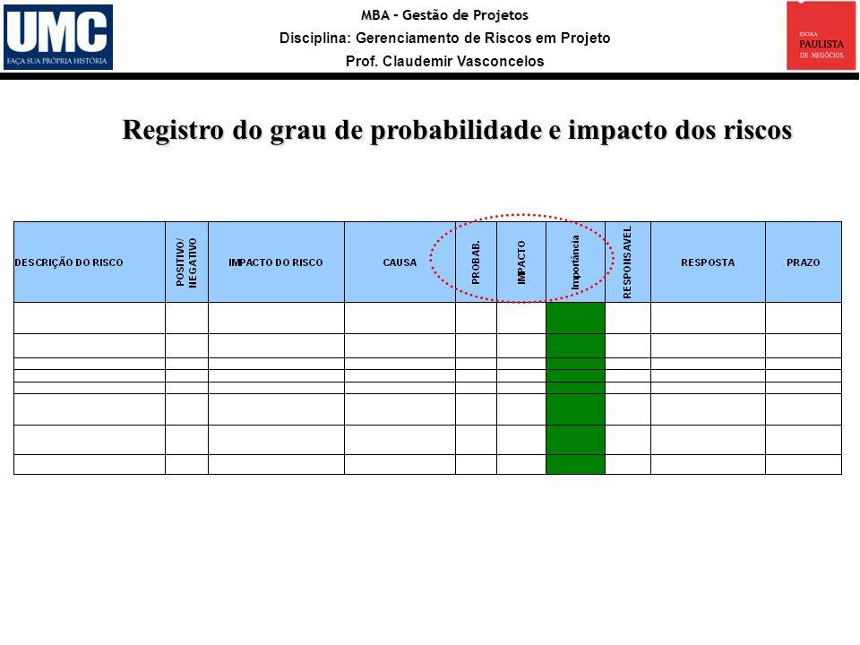 MBA – Gestão de Projetos Disciplina: Gerenciamento de Riscos em Projeto Prof. Claudemir Vasconcelos Registro do grau de probabilidade e impacto dos ri