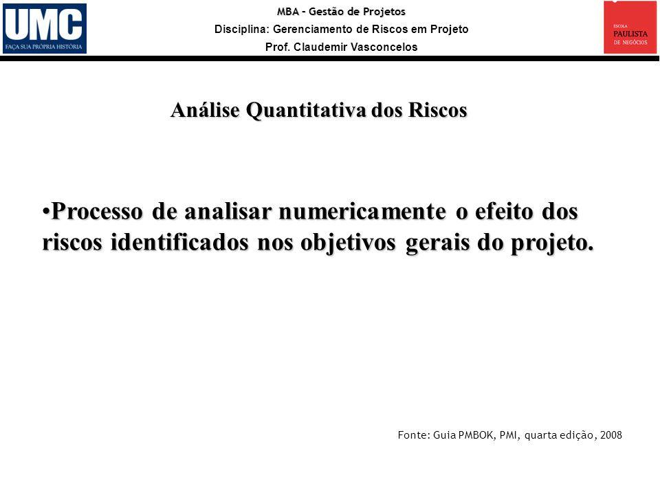 MBA – Gestão de Projetos Disciplina: Gerenciamento de Riscos em Projeto Prof. Claudemir Vasconcelos Fonte: Guia PMBOK, PMI, quarta edição, 2008 Regist