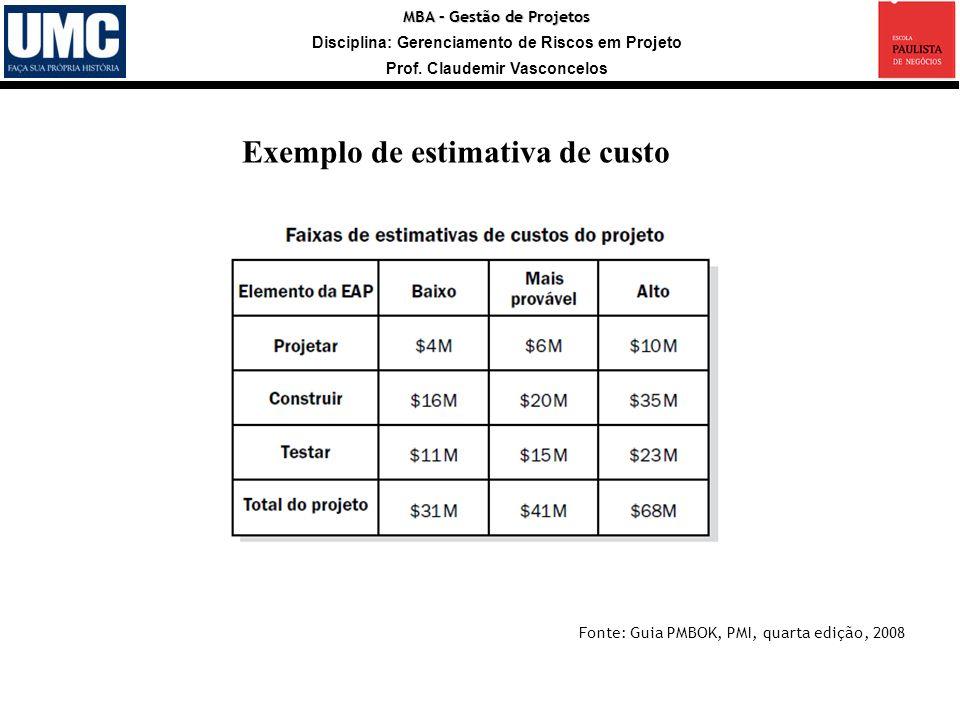 MBA – Gestão de Projetos Disciplina: Gerenciamento de Riscos em Projeto Prof. Claudemir Vasconcelos Exemplo de estimativa de custo Fonte: Guia PMBOK,