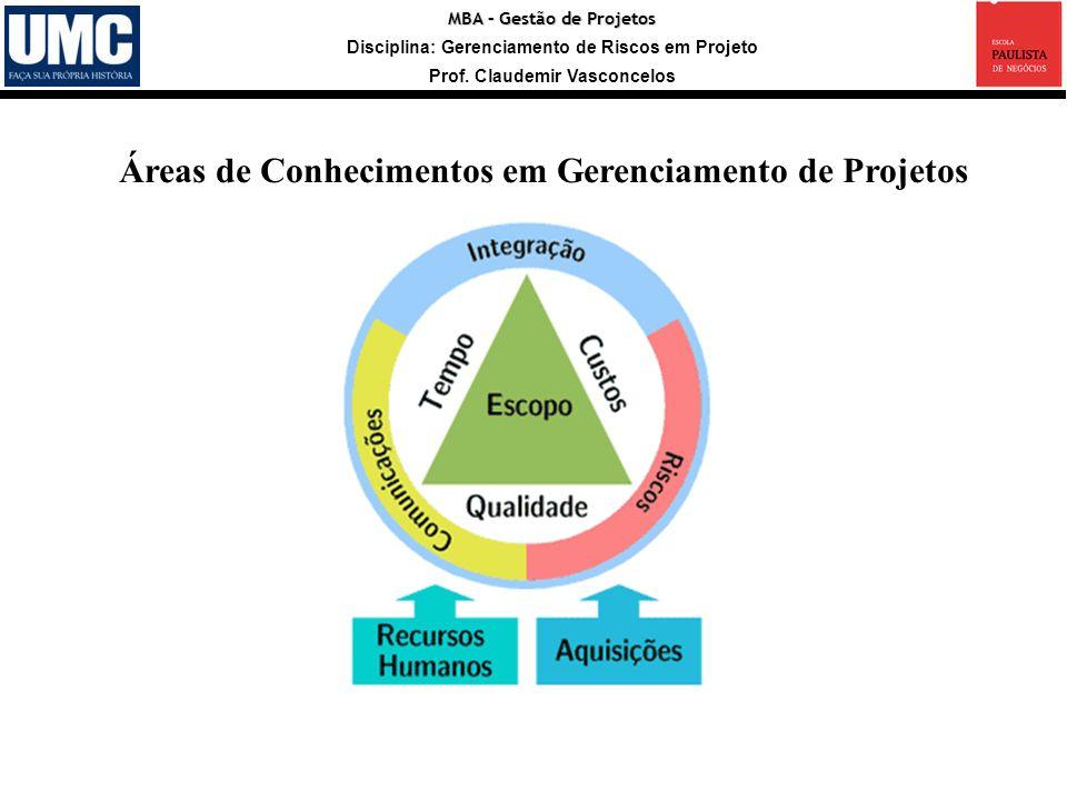 MBA – Gestão de Projetos Disciplina: Gerenciamento de Riscos em Projeto Prof. Claudemir Vasconcelos Áreas de Conhecimentos em Gerenciamento de Projeto