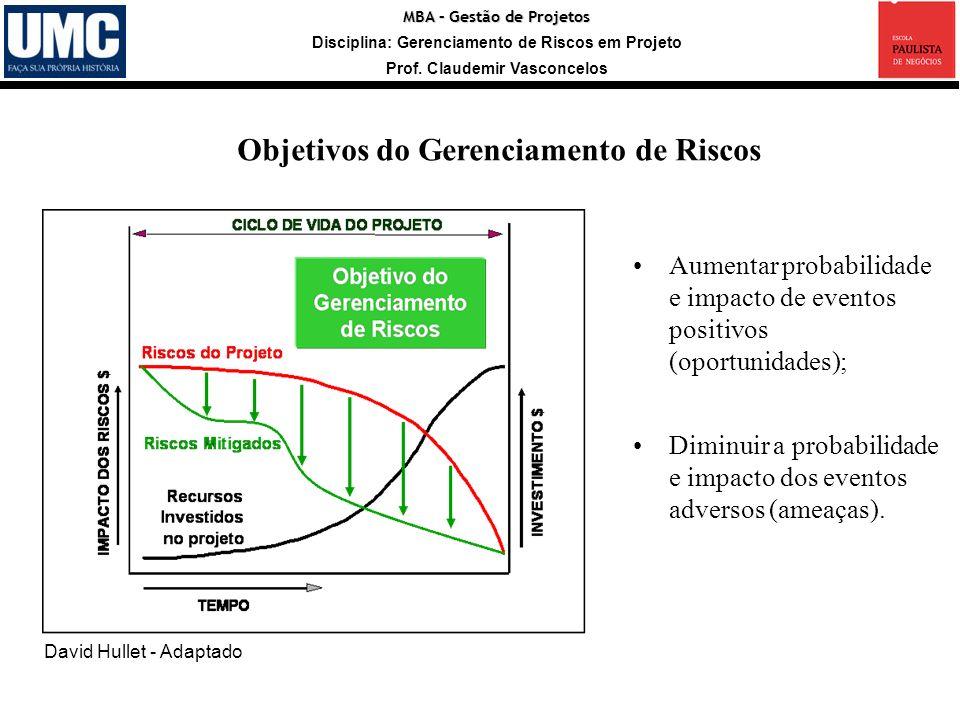 MBA – Gestão de Projetos Disciplina: Gerenciamento de Riscos em Projeto Prof. Claudemir Vasconcelos Aumentar probabilidade e impacto de eventos positi