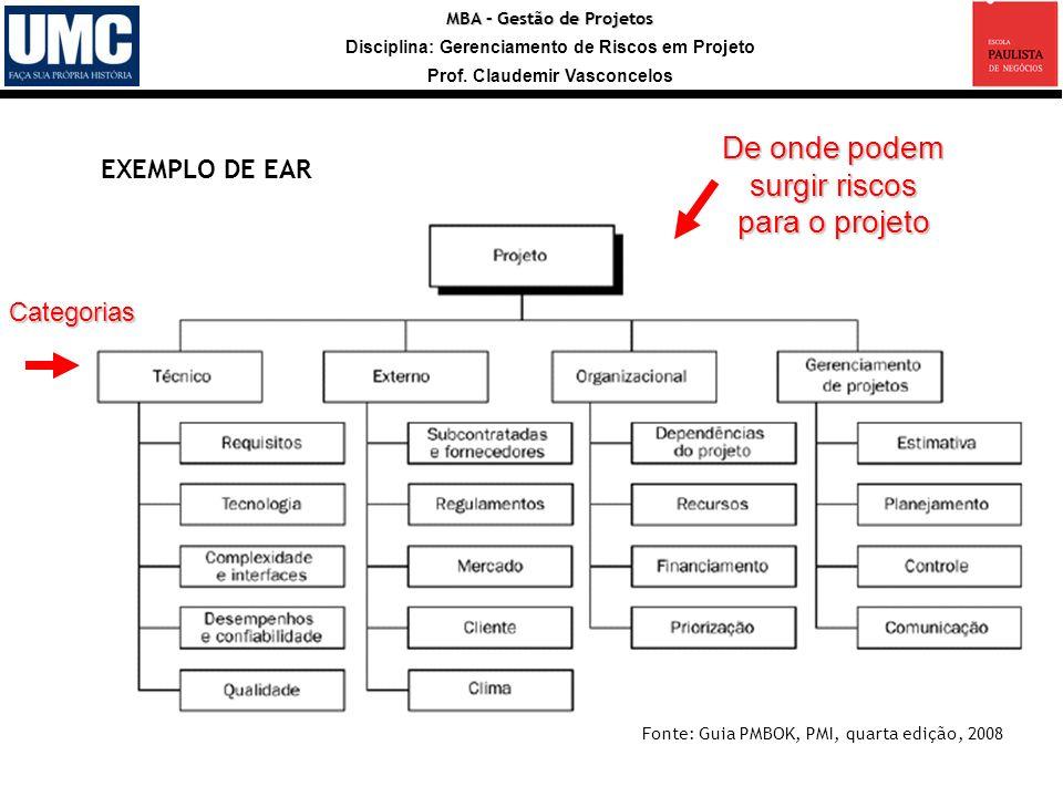 MBA – Gestão de Projetos Disciplina: Gerenciamento de Riscos em Projeto Prof. Claudemir Vasconcelos EXEMPLO DE EAR Fonte: Guia PMBOK, PMI, quarta ediç