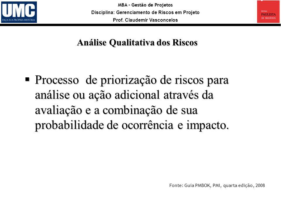 MBA – Gestão de Projetos Disciplina: Gerenciamento de Riscos em Projeto Prof. Claudemir Vasconcelos Processo de priorização de riscos para análise ou