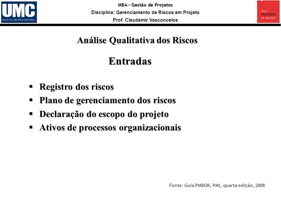 MBA – Gestão de Projetos Disciplina: Gerenciamento de Riscos em Projeto Prof.