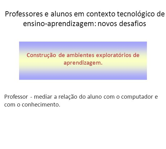 Professores e alunos em contexto tecnológico de ensino-aprendizagem: novos desafios Professor - mediar a relação do aluno com o computador e com o con