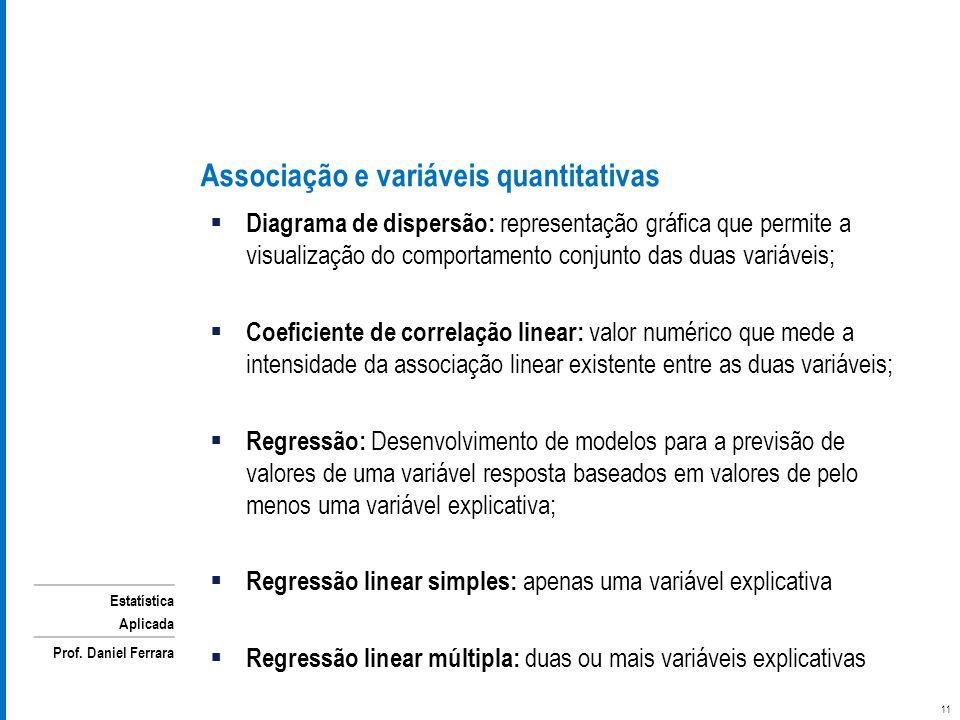Estatística Aplicada Prof. Daniel Ferrara Diagrama de dispersão: representação gráfica que permite a visualização do comportamento conjunto das duas v