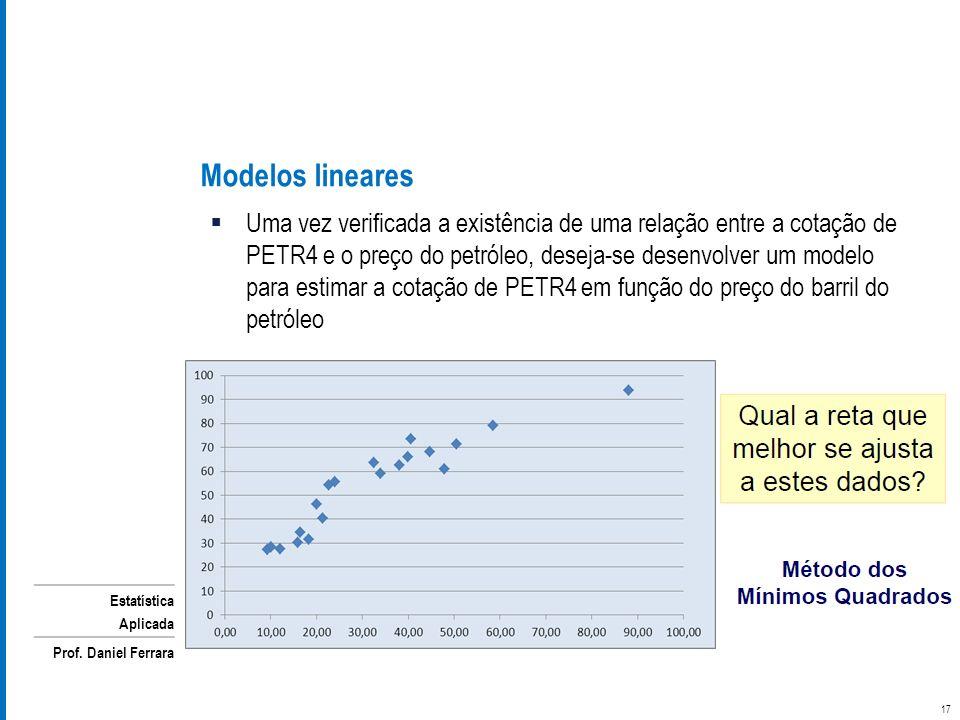 Estatística Aplicada Prof. Daniel Ferrara Uma vez verificada a existência de uma relação entre a cotação de PETR4 e o preço do petróleo, deseja-se des