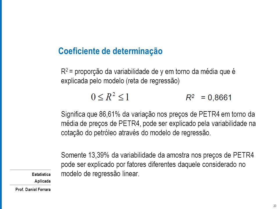 Estatística Aplicada Prof. Daniel Ferrara R 2 = proporção da variabilidade de y em torno da média que é explicada pelo modelo (reta de regressão) Sign