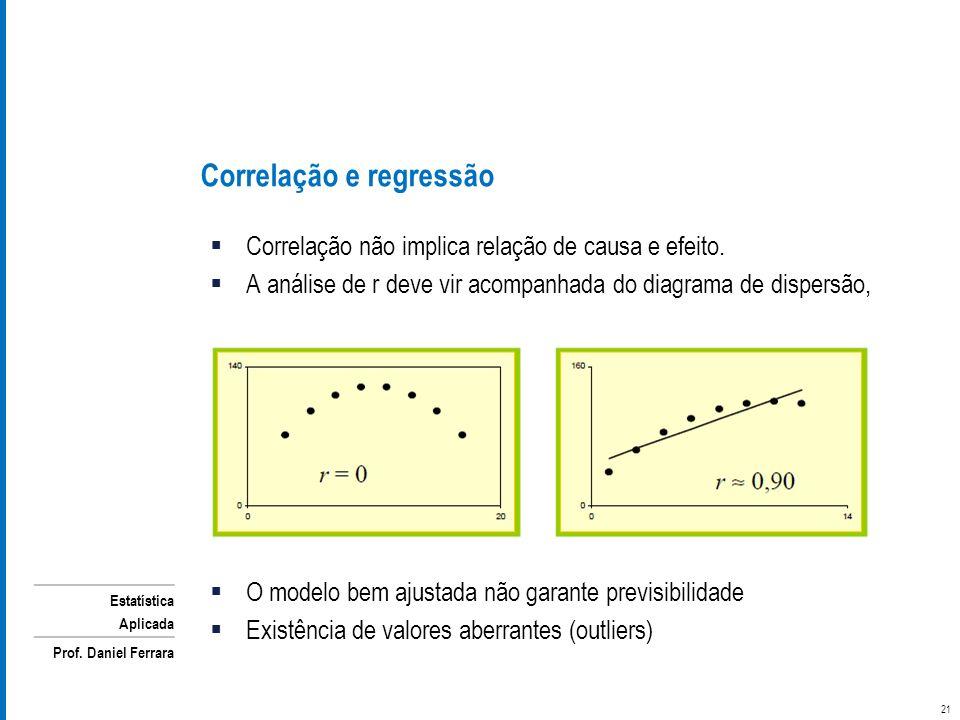 Estatística Aplicada Prof. Daniel Ferrara Correlação não implica relação de causa e efeito. A análise de r deve vir acompanhada do diagrama de dispers