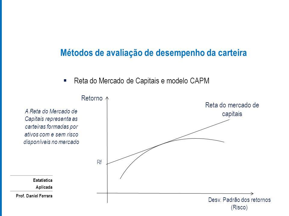 Estatística Aplicada Prof. Daniel Ferrara Métodos de avaliação de desempenho da carteira Reta do Mercado de Capitais e modelo CAPM 24 Retorno Rf Desv.