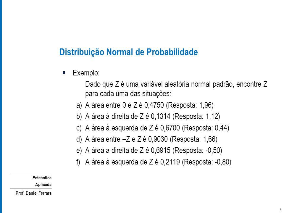 Estatística Aplicada Prof. Daniel Ferrara Exemplo: Dado que Z é uma variável aleatória normal padrão, encontre Z para cada uma das situações: a)A área