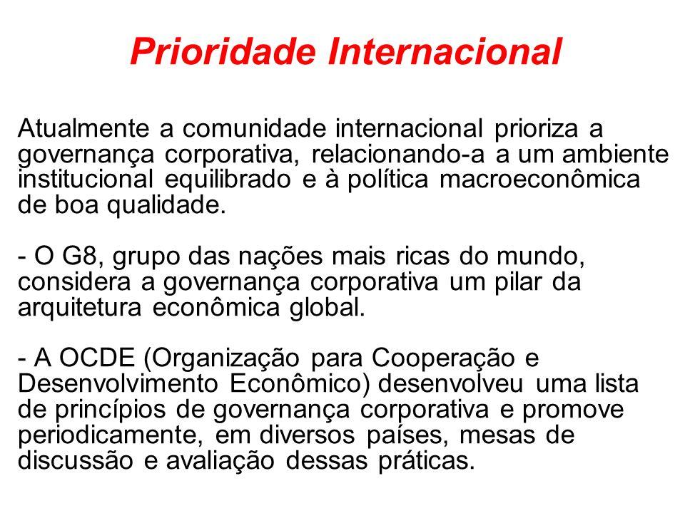 Prioridade Internacional Atualmente a comunidade internacional prioriza a governança corporativa, relacionando-a a um ambiente institucional equilibrado e à política macroeconômica de boa qualidade.