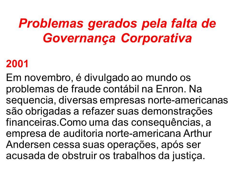 Problemas gerados pela falta de Governança Corporativa 2001 Em novembro, é divulgado ao mundo os problemas de fraude contábil na Enron. Na sequencia,