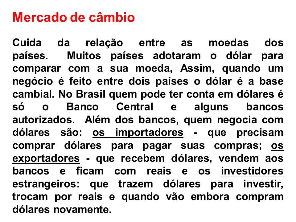 Mercado de câmbio Cuida da relação entre as moedas dos países.