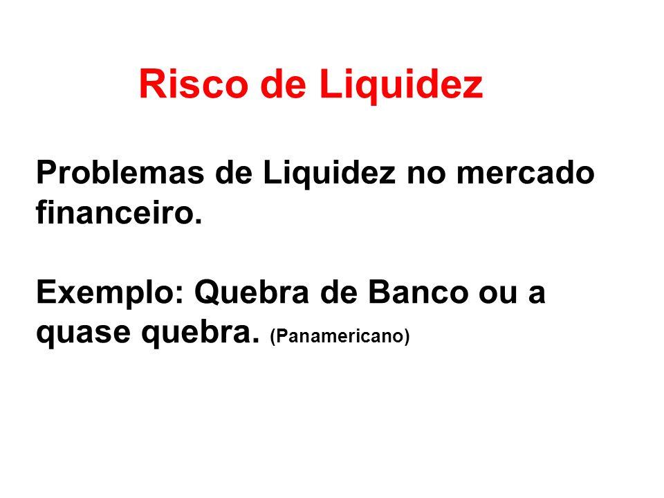 Risco de Liquidez Problemas de Liquidez no mercado financeiro. Exemplo: Quebra de Banco ou a quase quebra. (Panamericano)