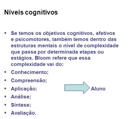 Níveis cognitivos Se temos os objetivos cognitivos, afetivos e psicomotores, também temos dentro das estruturas mentais o nível de complexidade que pa