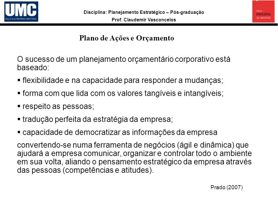 Disciplina: Planejamento Estratégico – Pós-graduação Prof. Claudemir Vasconcelos Plano de Ações e Orçamento O sucesso de um planejamento orçamentário