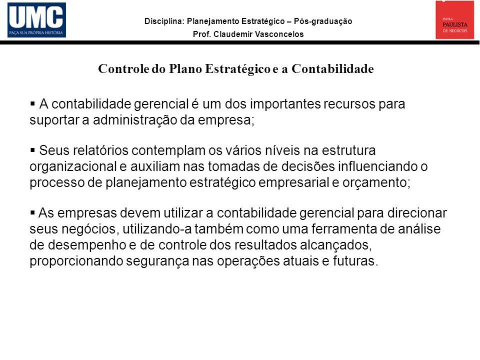 Disciplina: Planejamento Estratégico – Pós-graduação Prof. Claudemir Vasconcelos Controle do Plano Estratégico e a Contabilidade A contabilidade geren