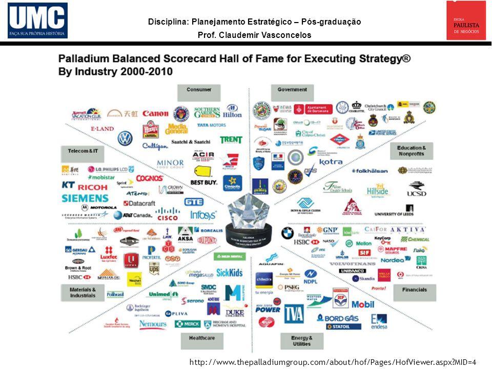 Disciplina: Planejamento Estratégico – Pós-graduação Prof. Claudemir Vasconcelos a http://www.thepalladiumgroup.com/about/hof/Pages/HofViewer.aspx?MID