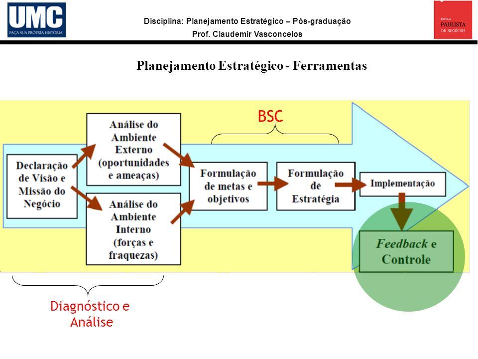 Disciplina: Planejamento Estratégico – Pós-graduação Prof. Claudemir Vasconcelos Planejamento Estratégico - Ferramentas Diagnóstico e Análise BSC