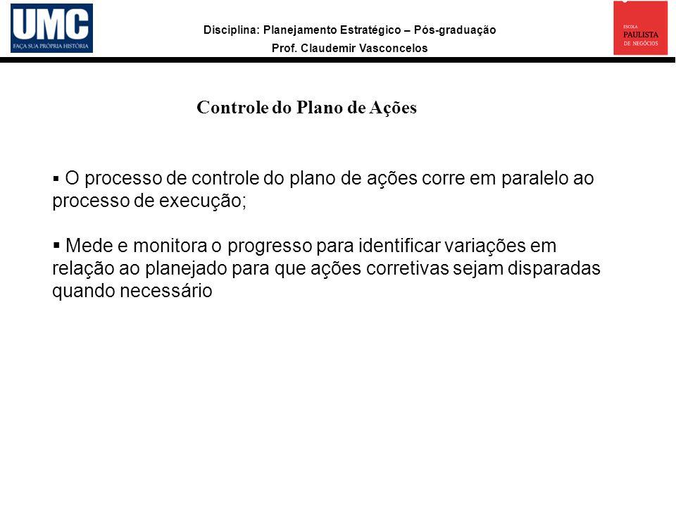 Disciplina: Planejamento Estratégico – Pós-graduação Prof. Claudemir Vasconcelos Controle do Plano de Ações O processo de controle do plano de ações c