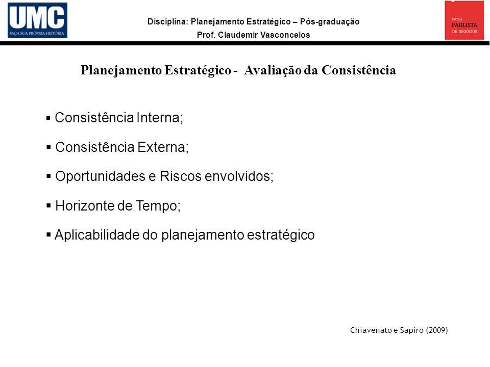 Disciplina: Planejamento Estratégico – Pós-graduação Prof. Claudemir Vasconcelos Planejamento Estratégico - Avaliação da Consistência Consistência Int
