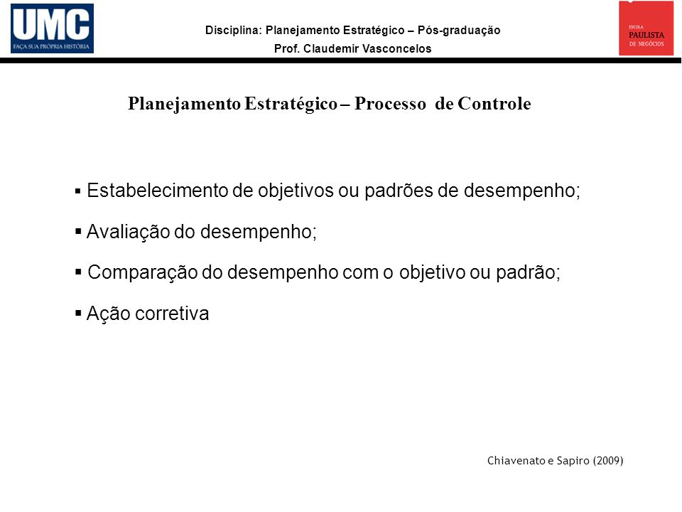 Disciplina: Planejamento Estratégico – Pós-graduação Prof. Claudemir Vasconcelos Planejamento Estratégico – Processo de Controle Estabelecimento de ob