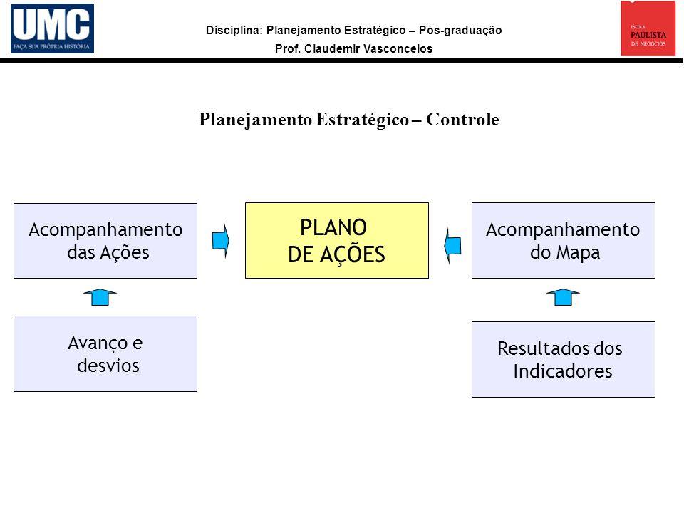 Disciplina: Planejamento Estratégico – Pós-graduação Prof. Claudemir Vasconcelos Planejamento Estratégico – Controle PLANO DE AÇÕES Acompanhamento das