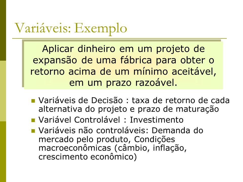 Variáveis: Exemplo Variáveis de Decisão : taxa de retorno de cada alternativa do projeto e prazo de maturação Variável Controlável : Investimento Vari