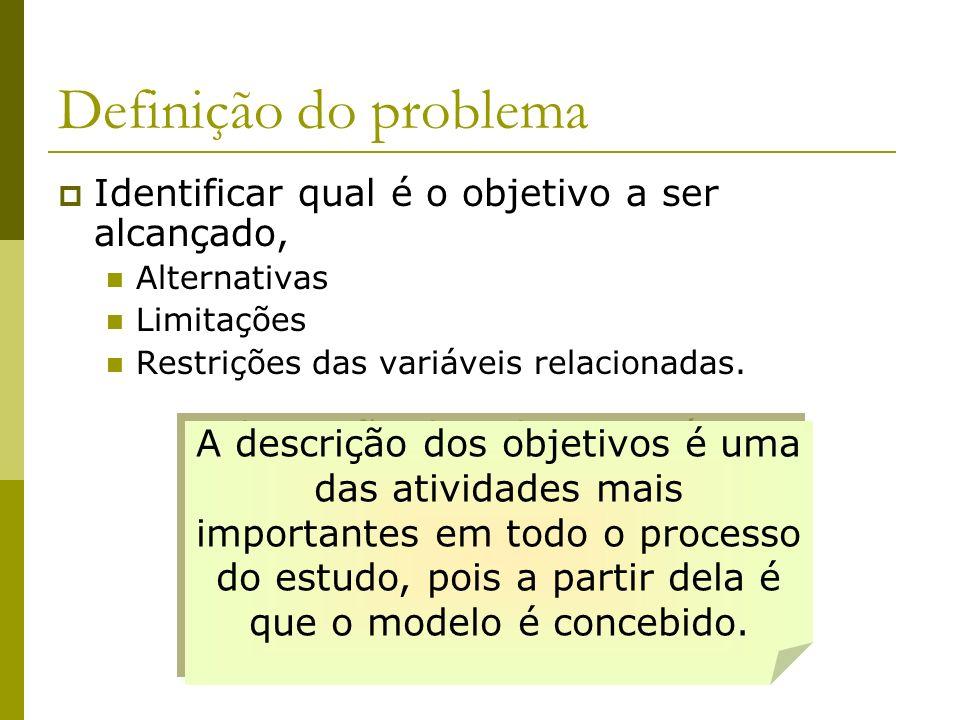 Definição do problema Identificar qual é o objetivo a ser alcançado, Alternativas Limitações Restrições das variáveis relacionadas. A descrição dos ob
