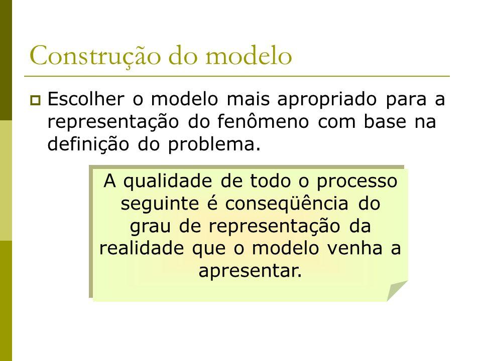 Construção do modelo Escolher o modelo mais apropriado para a representação do fenômeno com base na definição do problema. A qualidade de todo o proce