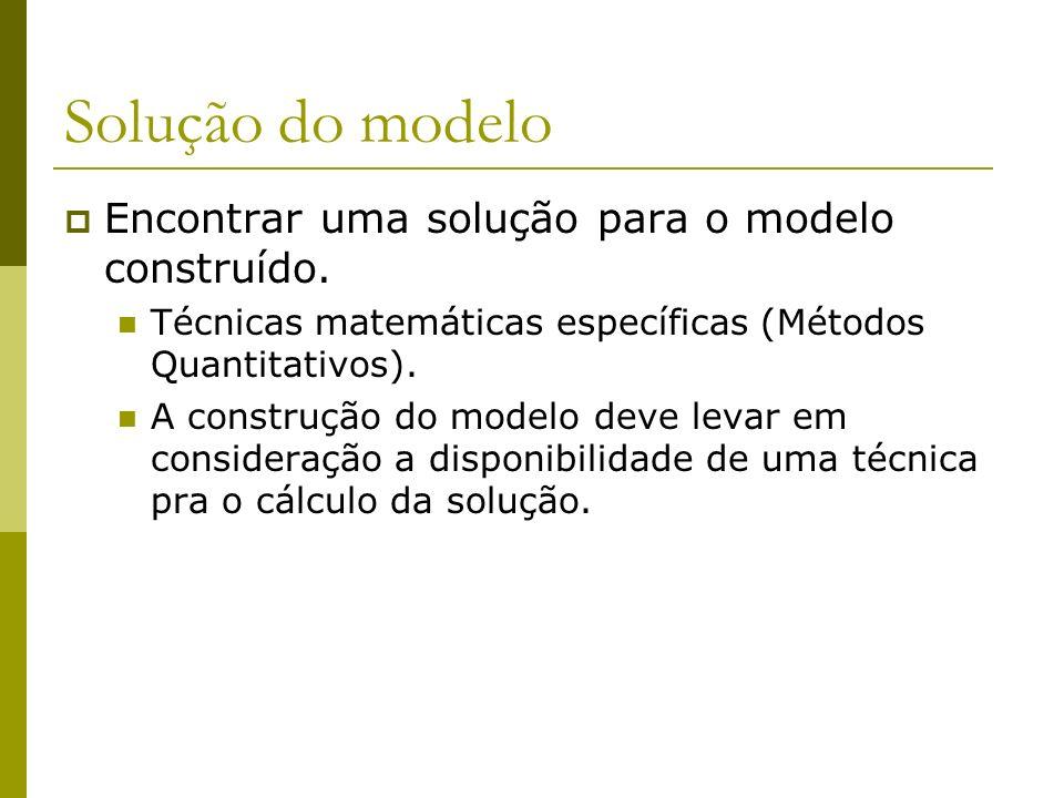 Solução do modelo Encontrar uma solução para o modelo construído. Técnicas matemáticas específicas (Métodos Quantitativos). A construção do modelo dev