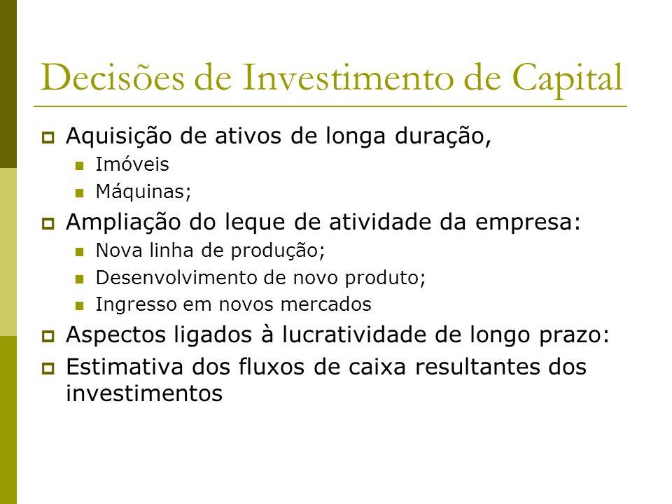 Decisões de Investimento de Capital Aquisição de ativos de longa duração, Imóveis Máquinas; Ampliação do leque de atividade da empresa: Nova linha de