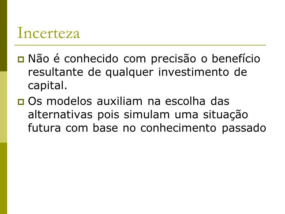 Incerteza Não é conhecido com precisão o benefício resultante de qualquer investimento de capital. Os modelos auxiliam na escolha das alternativas poi