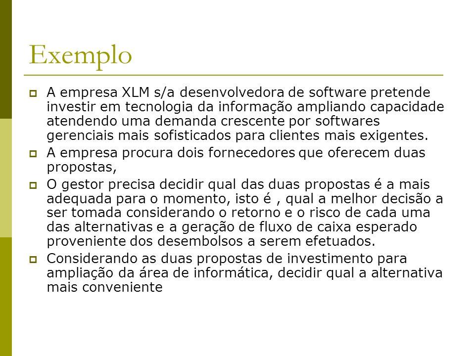 Exemplo A empresa XLM s/a desenvolvedora de software pretende investir em tecnologia da informação ampliando capacidade atendendo uma demanda crescent