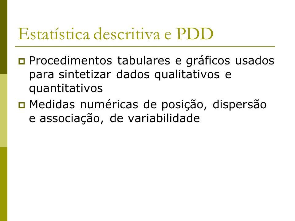 Estatística descritiva e PDD Procedimentos tabulares e gráficos usados para sintetizar dados qualitativos e quantitativos Medidas numéricas de posição