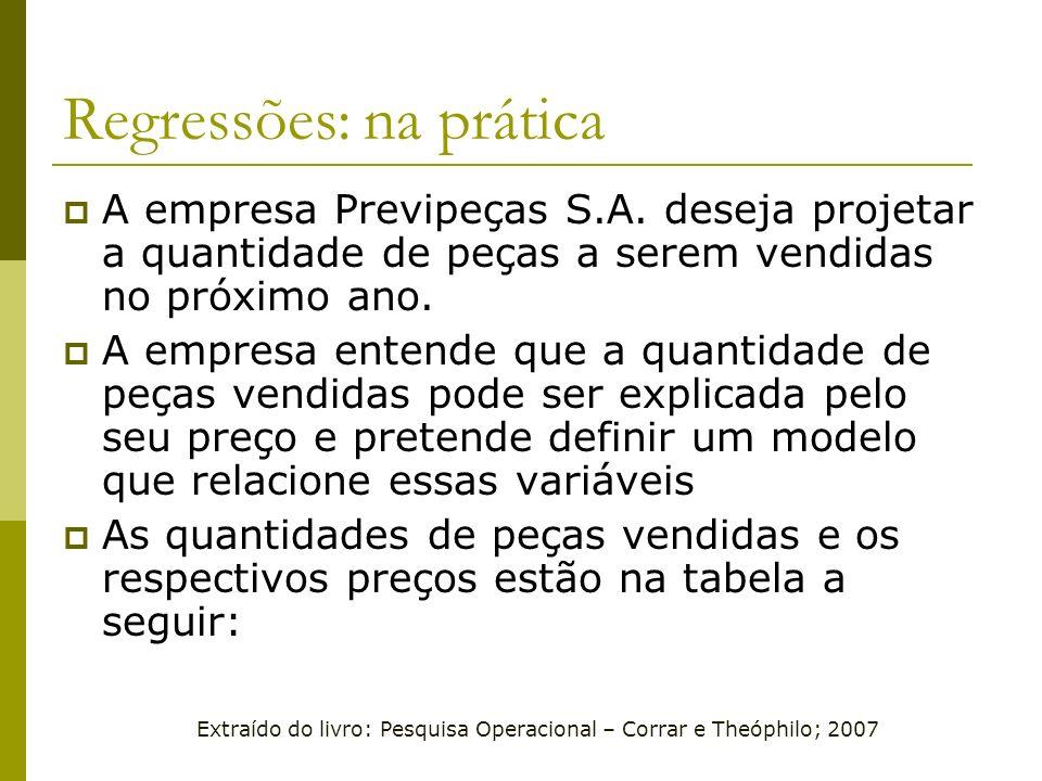Regressões: na prática A empresa Previpeças S.A. deseja projetar a quantidade de peças a serem vendidas no próximo ano. A empresa entende que a quanti