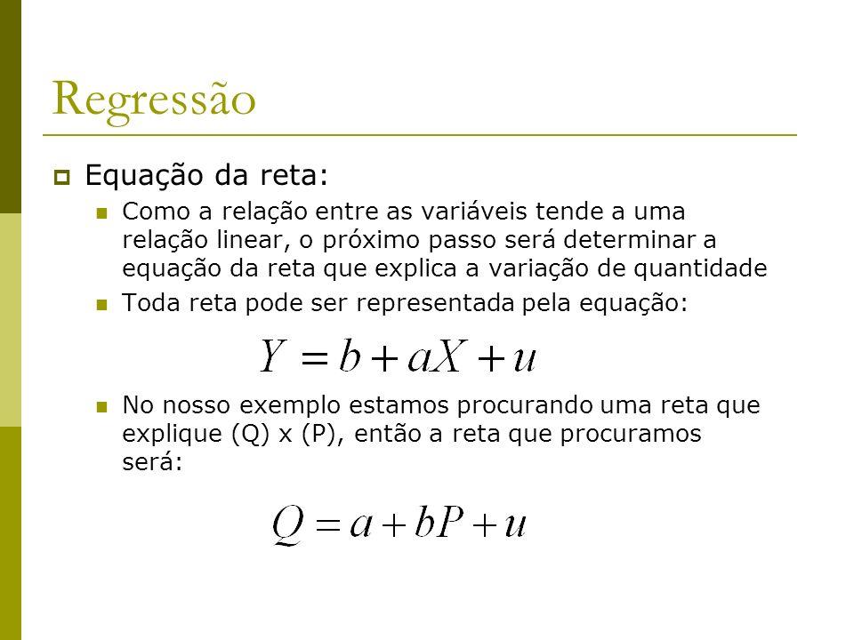 Regressão Equação da reta: Como a relação entre as variáveis tende a uma relação linear, o próximo passo será determinar a equação da reta que explica
